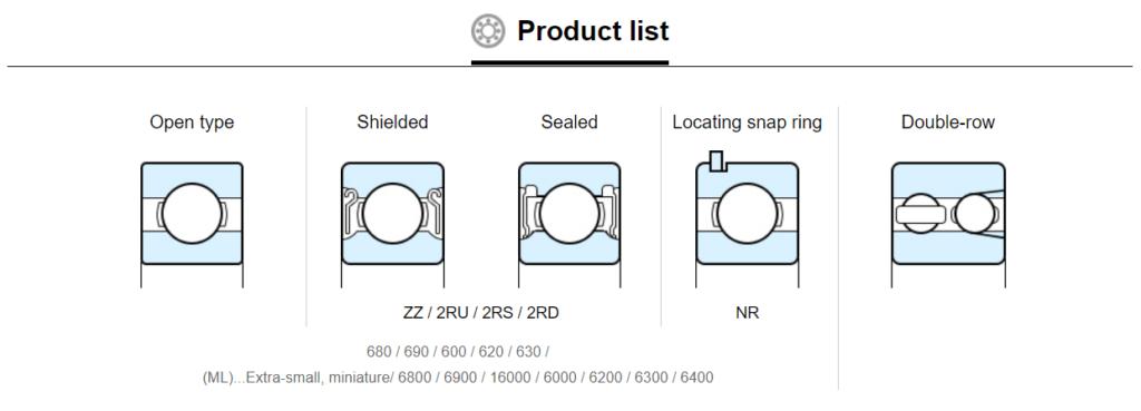 Vòng bi cầu rãnh sâu Koyo chính hãng Nhật Bản được sản xuất bởi KOYO – một thương hiệu lâu đời và nổi tiếng trên khắp thế giới nhờ chất lượng vượt trội.